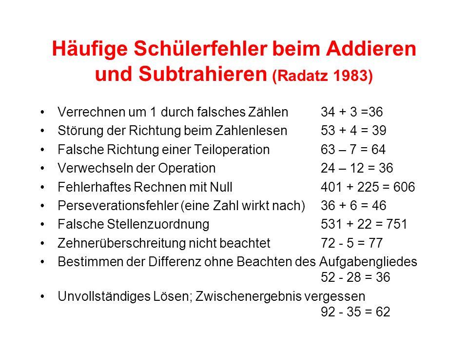 Häufige Schülerfehler beim Addieren und Subtrahieren (Radatz 1983) Verrechnen um 1 durch falsches Zählen34 + 3 =36 Störung der Richtung beim Zahlenles