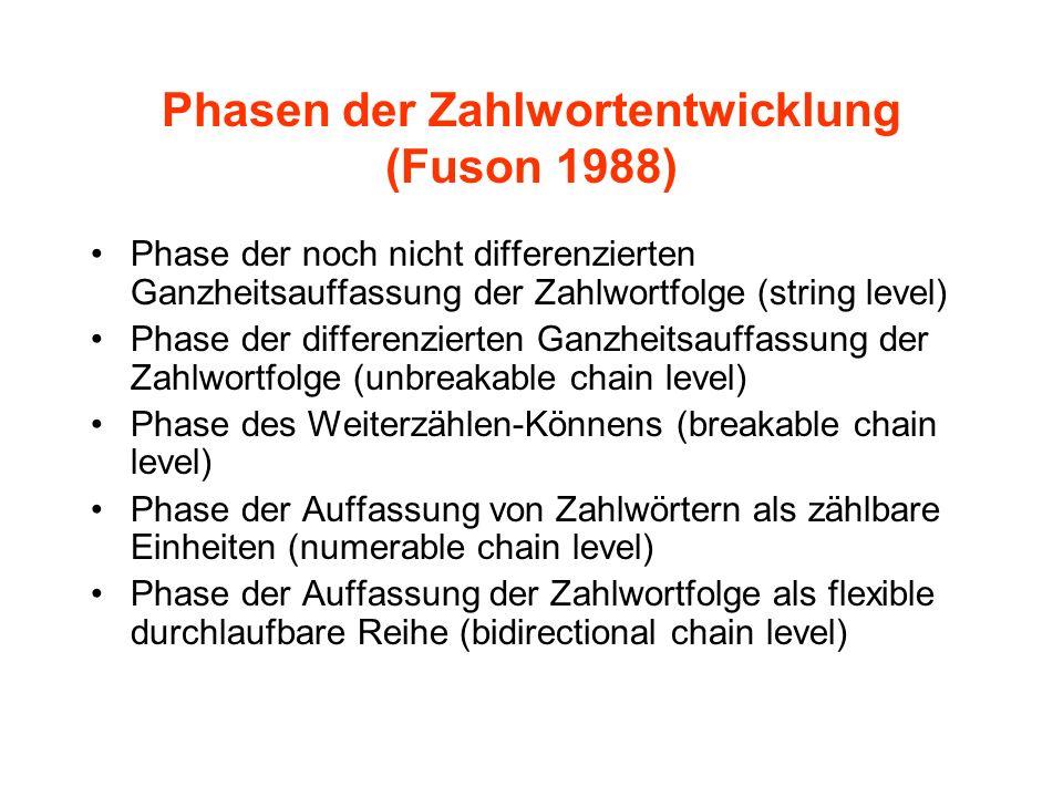 Zählprinzipien (Gelman & Gallistel 1978) Eineindeutigkeitsprinzip (one-one-principle) Prinzip der stabilen Ordnung (stable-order-principle) Kardinalprinzip (cardinal-principle) Abstraktionsprinzip (abstraction-principle) Prinzip von der Irrelevanz der Anordnung (order- irrelevant-principle)