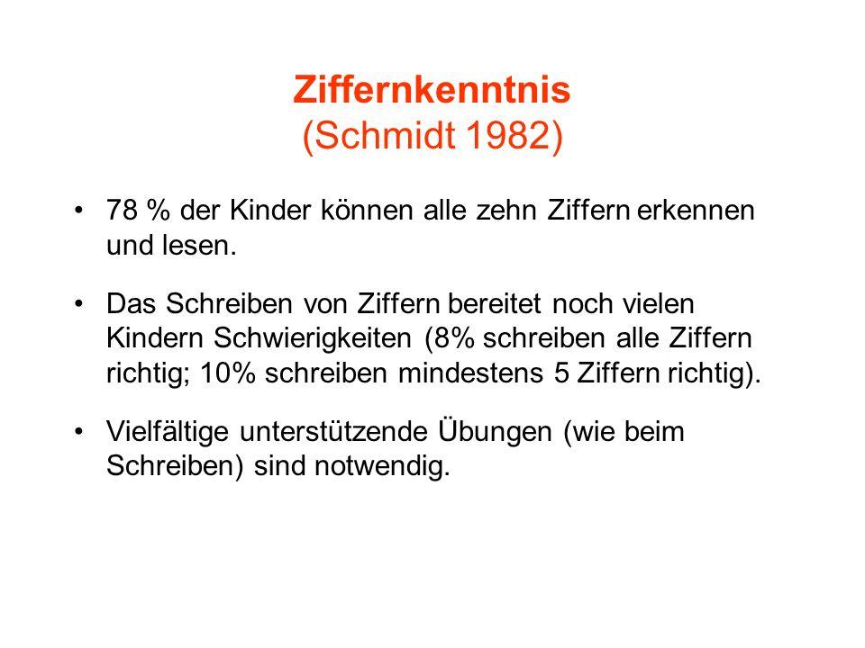 Ziffernkenntnis (Schmidt 1982) 78 % der Kinder können alle zehn Ziffern erkennen und lesen. Das Schreiben von Ziffern bereitet noch vielen Kindern Sch