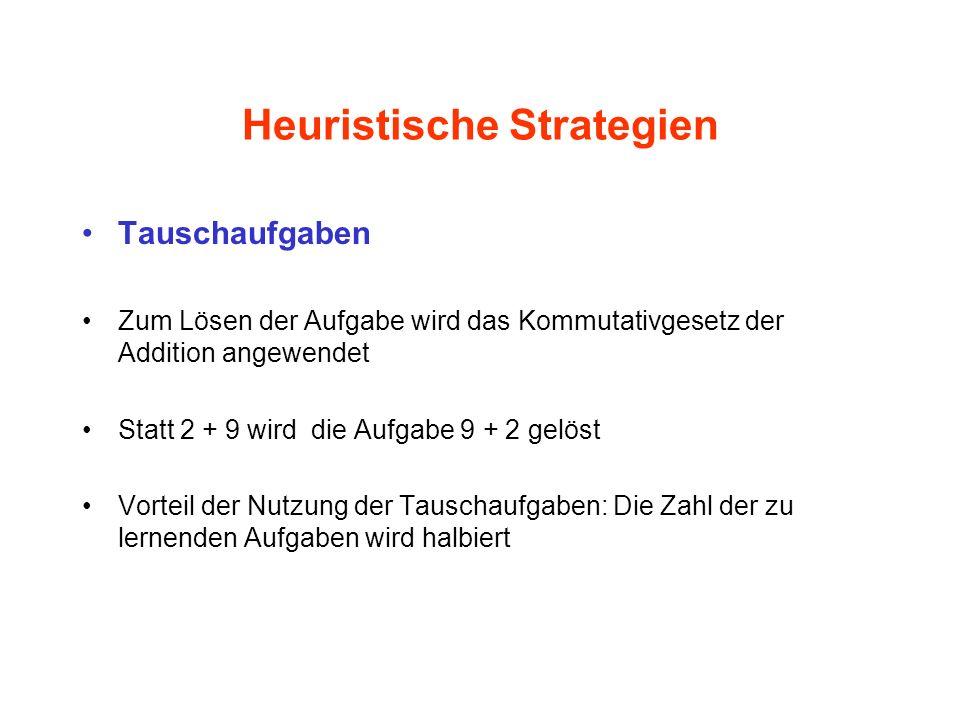 Heuristische Strategien Tauschaufgaben Zum Lösen der Aufgabe wird das Kommutativgesetz der Addition angewendet Statt 2 + 9 wird die Aufgabe 9 + 2 gelö