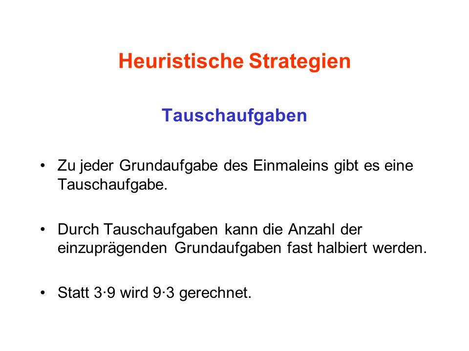 Heuristische Strategien Tauschaufgaben Zu jeder Grundaufgabe des Einmaleins gibt es eine Tauschaufgabe. Durch Tauschaufgaben kann die Anzahl der einzu