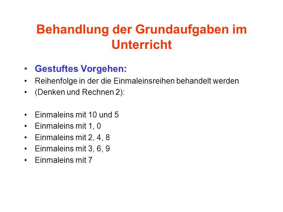 Behandlung der Grundaufgaben im Unterricht Gestuftes Vorgehen: Reihenfolge in der die Einmaleinsreihen behandelt werden (Denken und Rechnen 2): Einmal