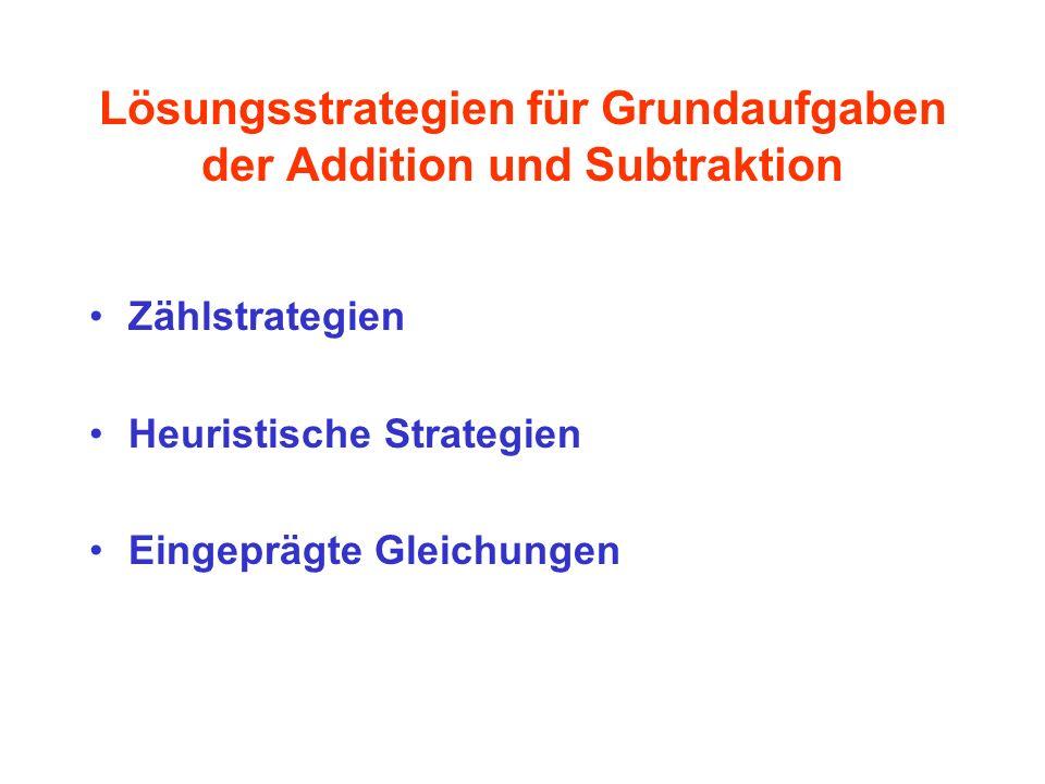 Lösungsstrategien für Grundaufgaben der Addition und Subtraktion Zählstrategien Heuristische Strategien Eingeprägte Gleichungen