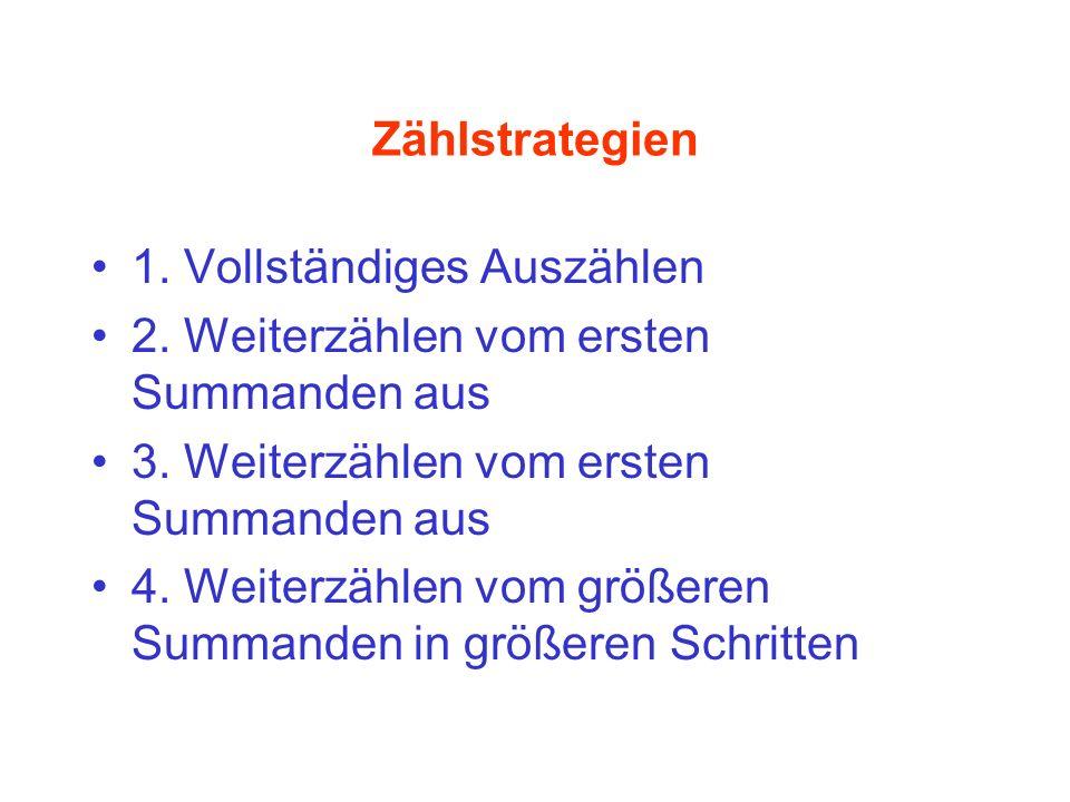 Zählstrategien 1. Vollständiges Auszählen 2. Weiterzählen vom ersten Summanden aus 3. Weiterzählen vom ersten Summanden aus 4. Weiterzählen vom größer