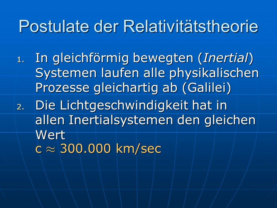 Postulate der Relativitätstheorie 1. In gleichförmig bewegten (Inertial) Systemen laufen alle physikalischen Prozesse gleichartig ab (Galilei) 2. Die