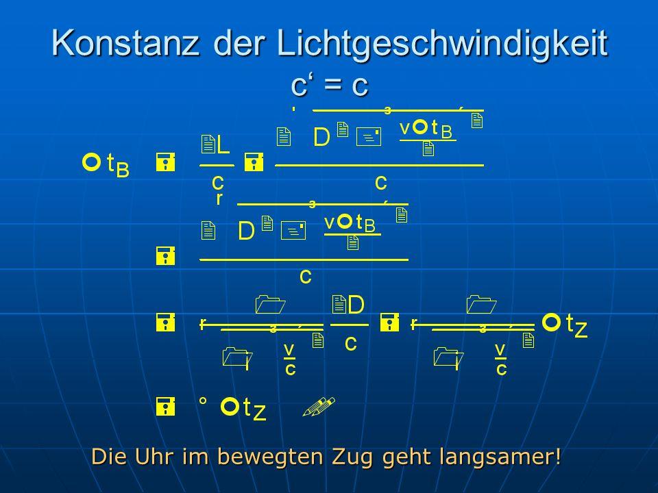 Konstanz der Lichtgeschwindigkeit c = c Die Uhr im bewegten Zug geht langsamer!