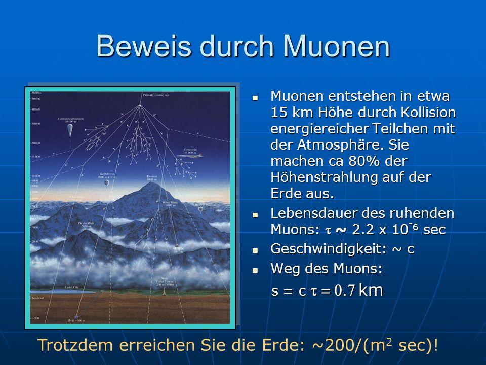 Beweis durch Muonen Muonen entstehen in etwa 15 km Höhe durch Kollision energiereicher Teilchen mit der Atmosphäre. Sie machen ca 80% der Höhenstrahlu