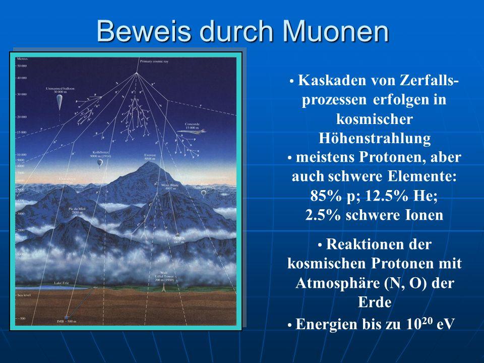 Beweis durch Muonen Kaskaden von Zerfalls- prozessen erfolgen in kosmischer Höhenstrahlung meistens Protonen, aber auch schwere Elemente: 85% p; 12.5%