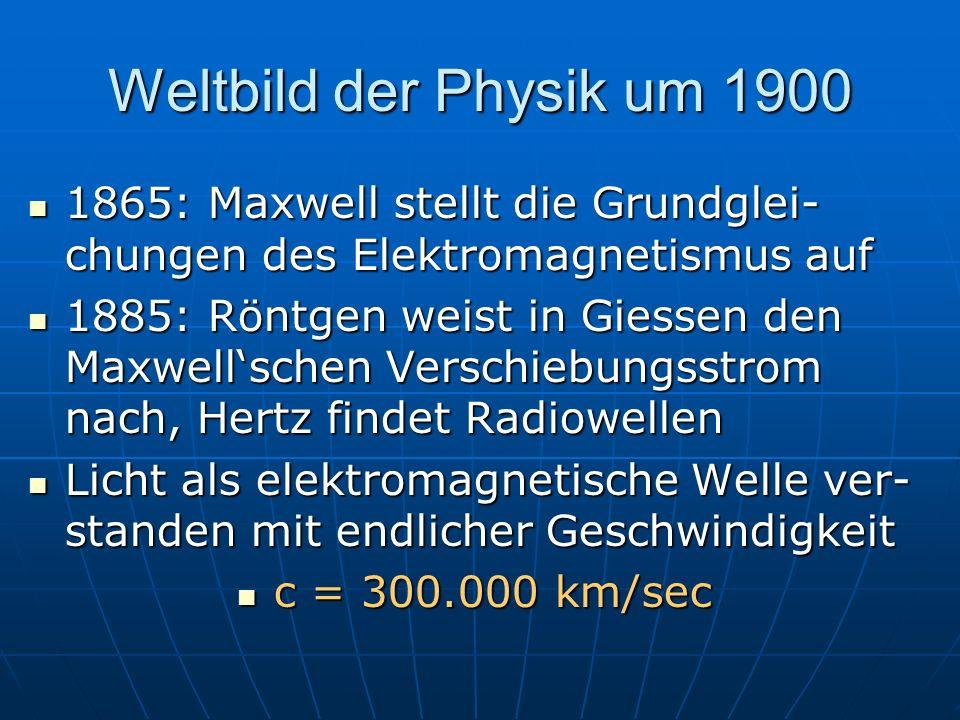 Weltbild der Physik um 1900 1865: Maxwell stellt die Grundglei- chungen des Elektromagnetismus auf 1865: Maxwell stellt die Grundglei- chungen des Ele