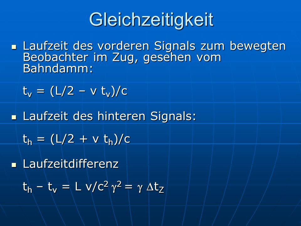 Gleichzeitigkeit Laufzeit des vorderen Signals zum bewegten Beobachter im Zug, gesehen vom Bahndamm: t v = (L/2 – v t v )/c Laufzeit des vorderen Sign