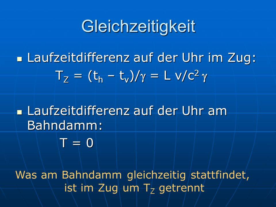 Gleichzeitigkeit Laufzeitdifferenz auf der Uhr im Zug: Laufzeitdifferenz auf der Uhr im Zug: T Z = (t h – t v )/ = L v/c 2 T Z = (t h – t v )/ = L v/c
