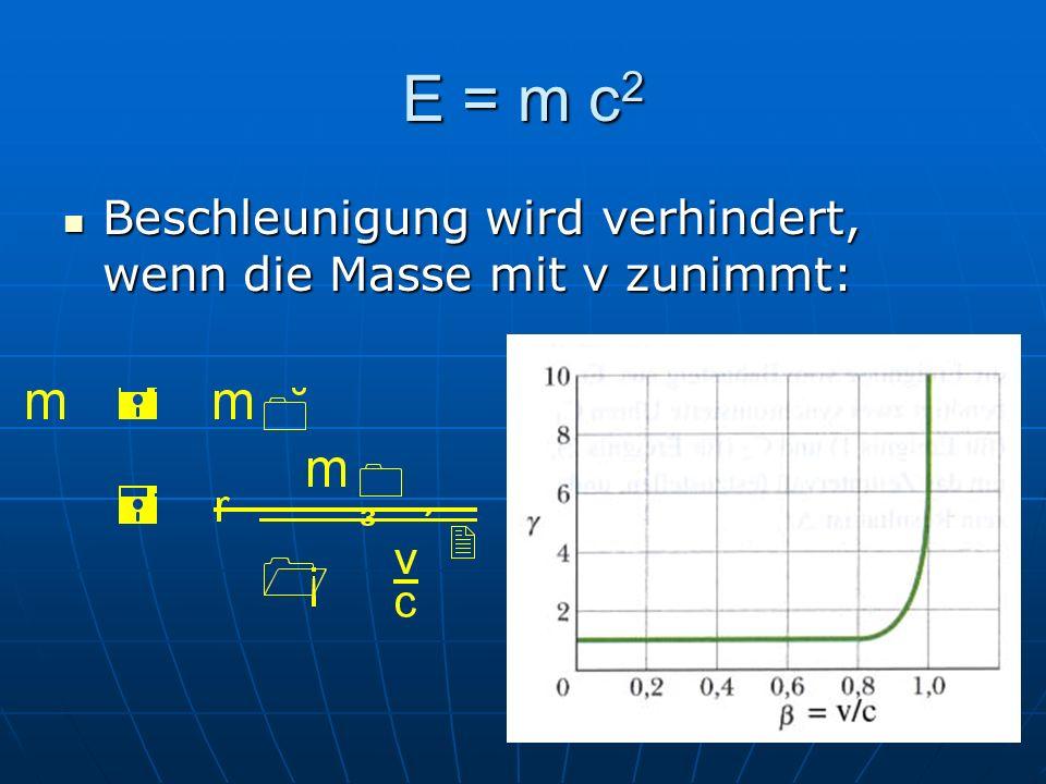 E = m c 2 Beschleunigung wird verhindert, wenn die Masse mit v zunimmt: Beschleunigung wird verhindert, wenn die Masse mit v zunimmt: