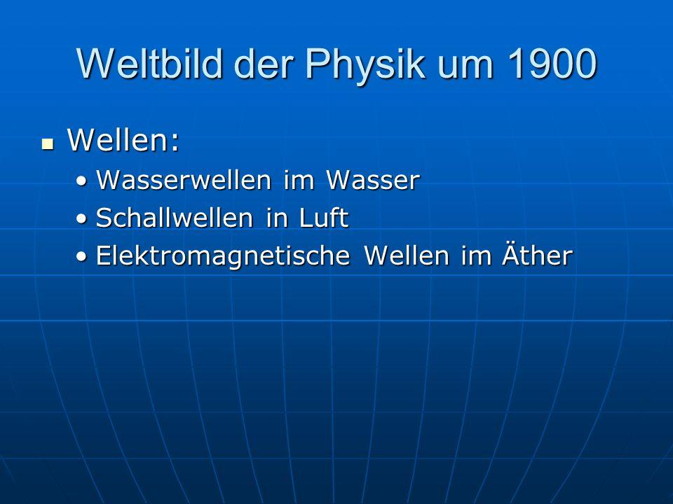Weltbild der Physik um 1900 Wellen: Wellen: Wasserwellen im WasserWasserwellen im Wasser Schallwellen in LuftSchallwellen in Luft Elektromagnetische W