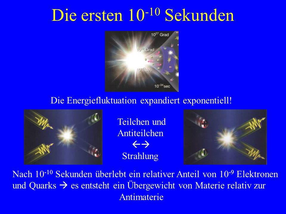 Die ersten 10 -10 Sekunden Die Energiefluktuation expandiert exponentiell! Nach 10 -10 Sekunden überlebt ein relativer Anteil von 10 -9 Elektronen und