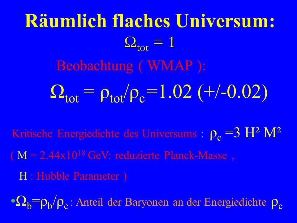 Ω tot = 1 Räumlich flaches Universum: Ω tot = 1 Beobachtung ( WMAP ): Ω tot = ρ tot /ρ c =1.02 (+/-0.02) Kritische Energiedichte des Universums : ρ c