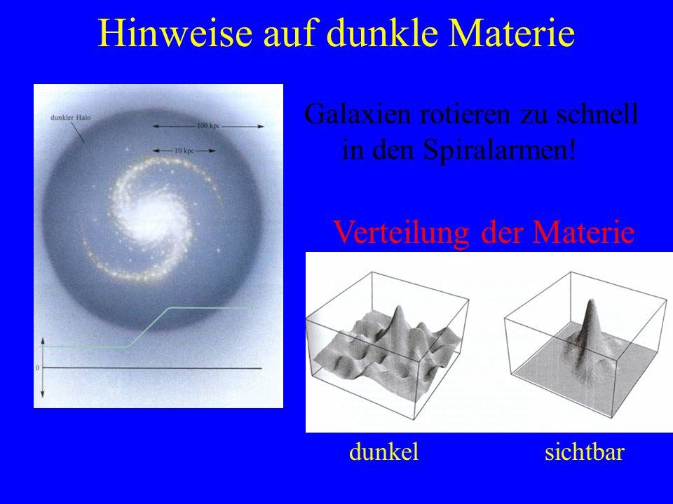 Hinweise auf dunkle Materie Verteilung der Materie dunkel sichtbar Galaxien rotieren zu schnell in den Spiralarmen!