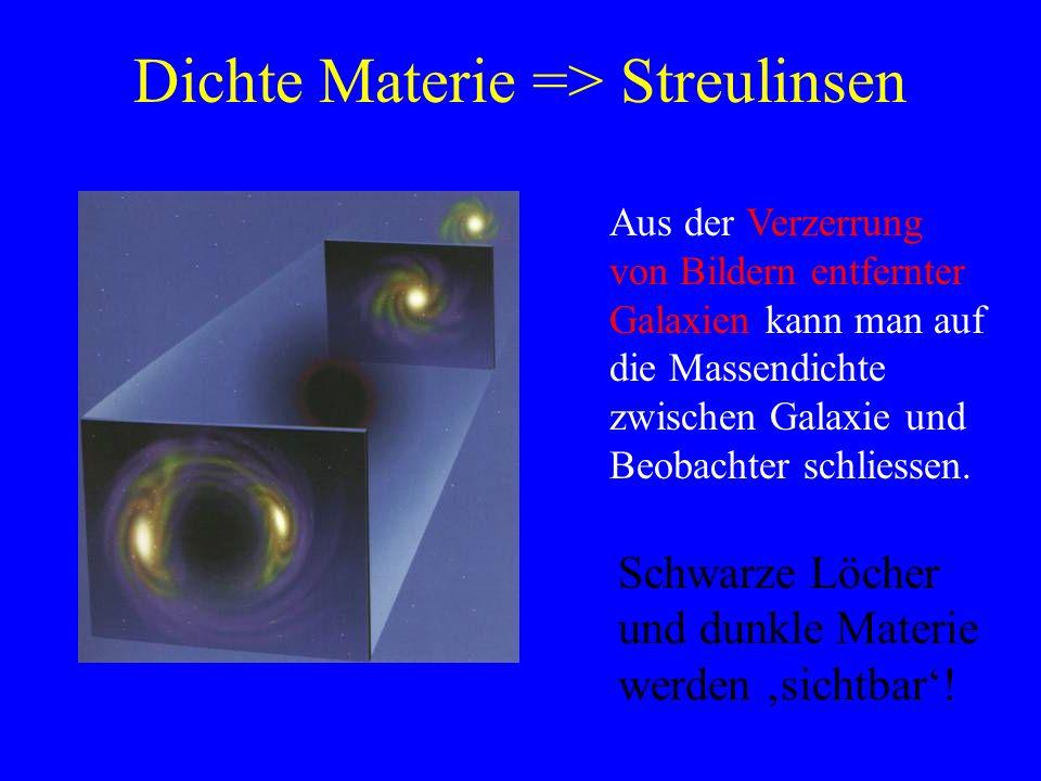Dichte Materie => Streulinsen Aus der Verzerrung von Bildern entfernter Galaxien kann man auf die Massendichte zwischen Galaxie und Beobachter schlies