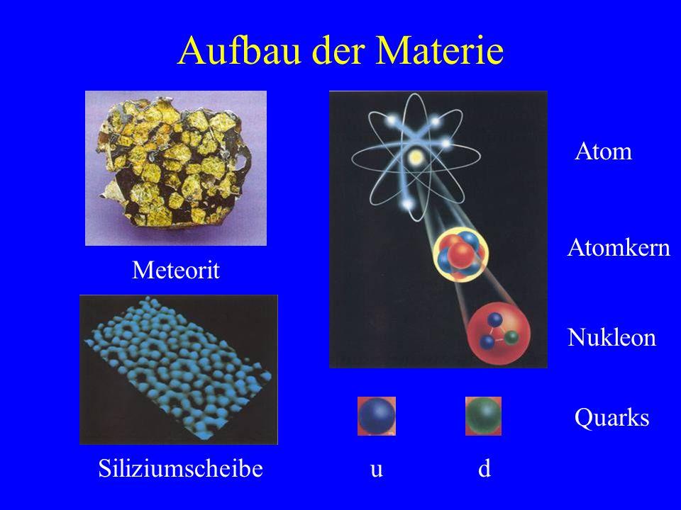 Aufbau der Materie Siliziumscheibe Nukleon Atomkern Atom Quarks ud Meteorit