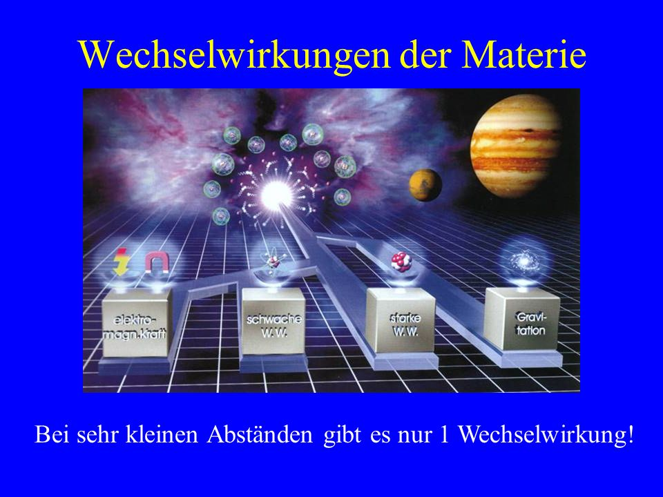 Wechselwirkungen der Materie Bei sehr kleinen Abständen gibt es nur 1 Wechselwirkung!