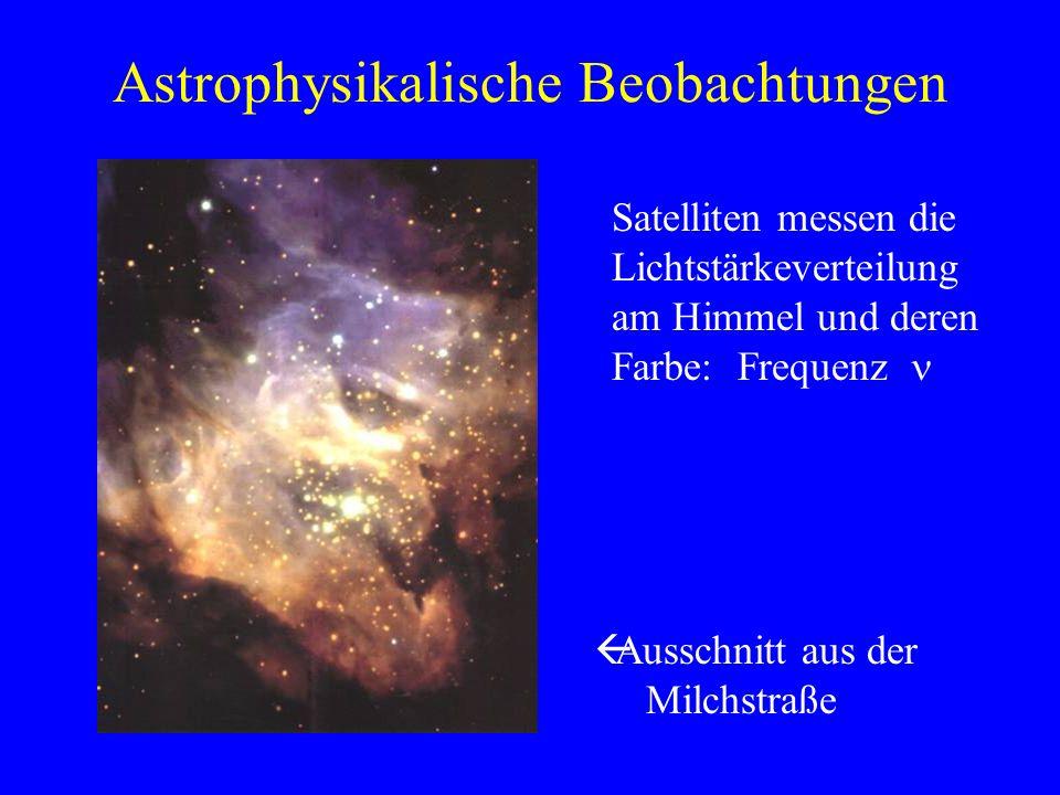 Astrophysikalische Beobachtungen Satelliten messen die Lichtstärkeverteilung am Himmel und deren Farbe: Frequenz Ausschnitt aus der Milchstraße