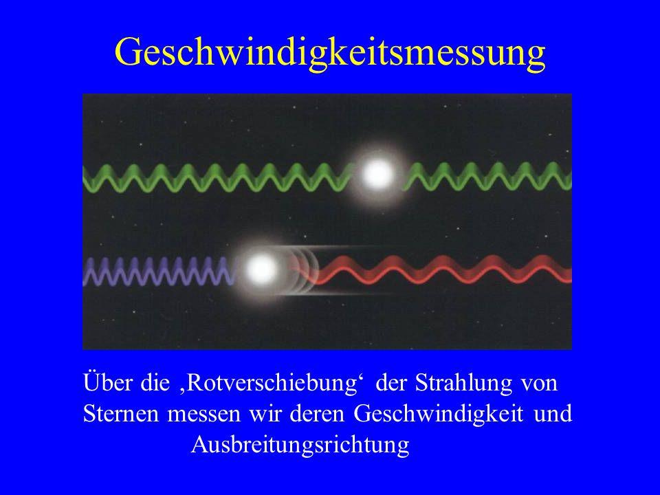 Geschwindigkeitsmessung Über die Rotverschiebung der Strahlung von Sternen messen wir deren Geschwindigkeit und Ausbreitungsrichtung