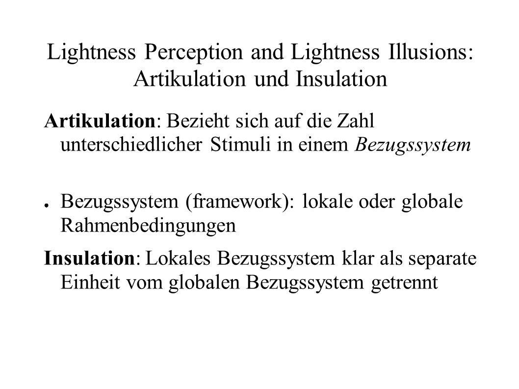 Lightness Perception and Lightness Illusions: Artikulation und Insulation Artikulation: Bezieht sich auf die Zahl unterschiedlicher Stimuli in einem B