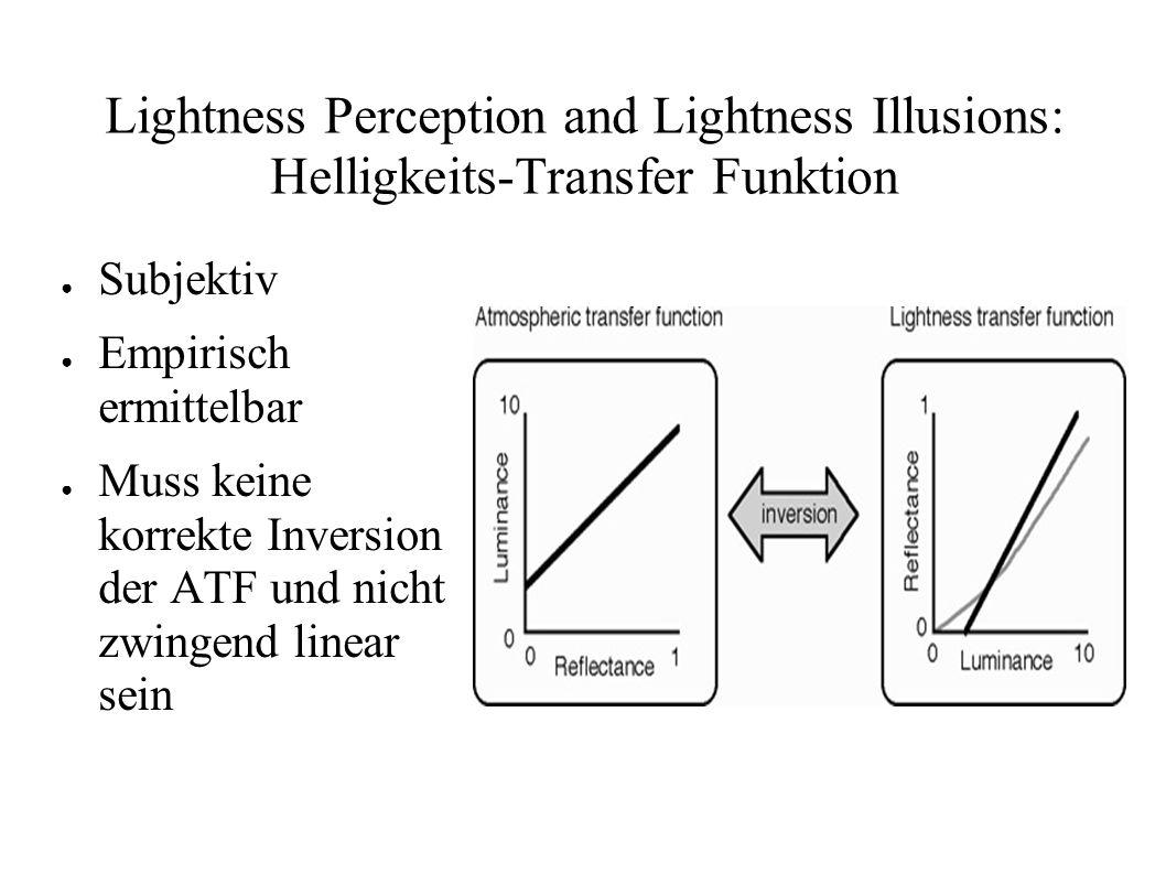 Lightness Perception and Lightness Illusions: Helligkeits-Transfer Funktion Subjektiv Empirisch ermittelbar Muss keine korrekte Inversion der ATF und