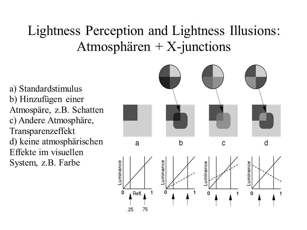 Lightness Perception and Lightness Illusions: Atmosphären + X-junctions a) Standardstimulus b) Hinzufügen einer Atmospäre, z.B. Schatten c) Andere Atm