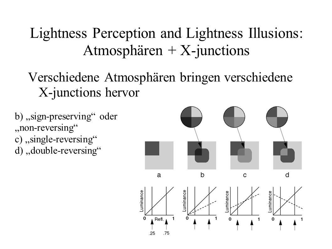 Lightness Perception and Lightness Illusions: Atmosphären + X-junctions Verschiedene Atmosphären bringen verschiedene X-junctions hervor b) sign-prese