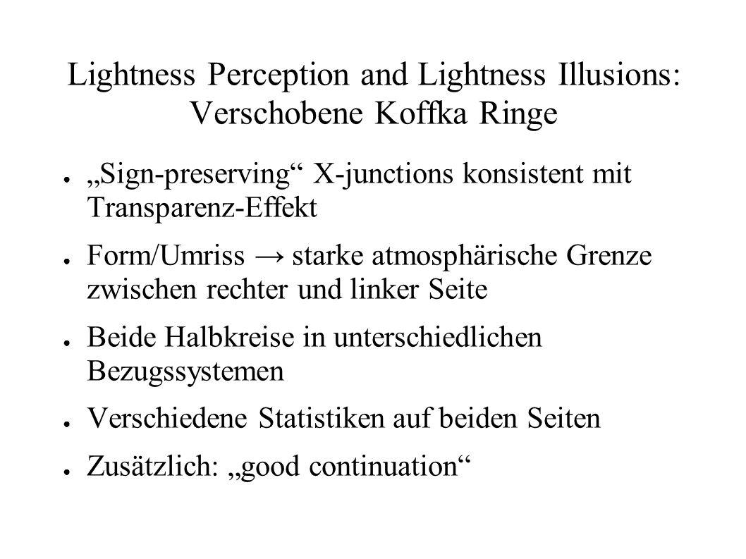 Lightness Perception and Lightness Illusions: Verschobene Koffka Ringe Sign-preserving X-junctions konsistent mit Transparenz-Effekt Form/Umriss stark