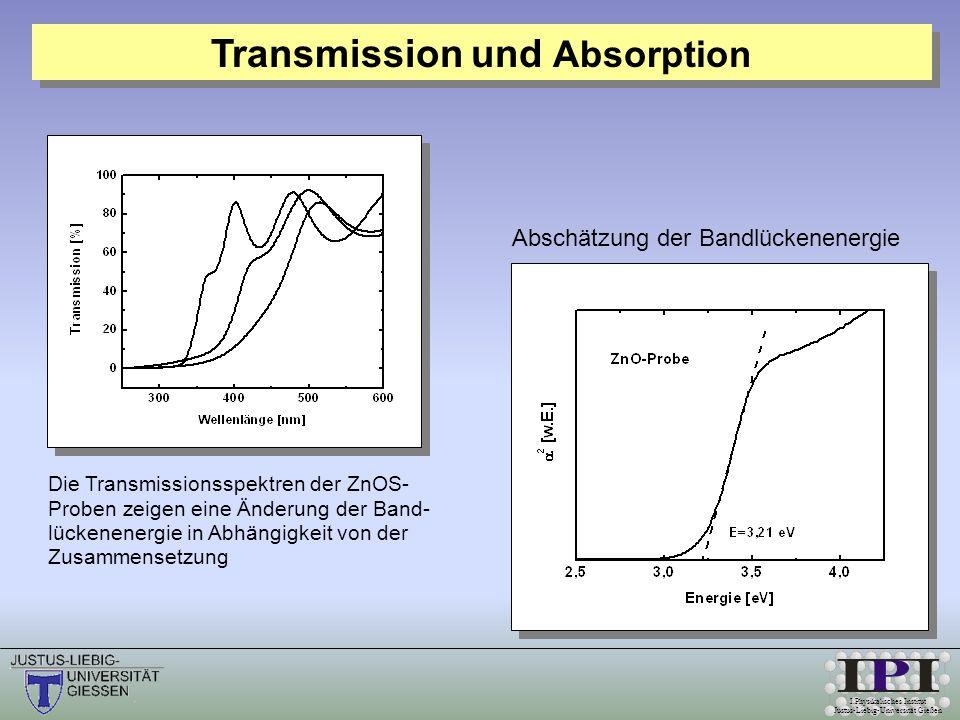 I.Physikalisches Institut Justus-Liebig-Universität Gießen Abschätzung der Bandlückenenergie Die Transmissionsspektren der ZnOS- Proben zeigen eine Änderung der Band- lückenenergie in Abhängigkeit von der Zusammensetzung Transmission und Absorption