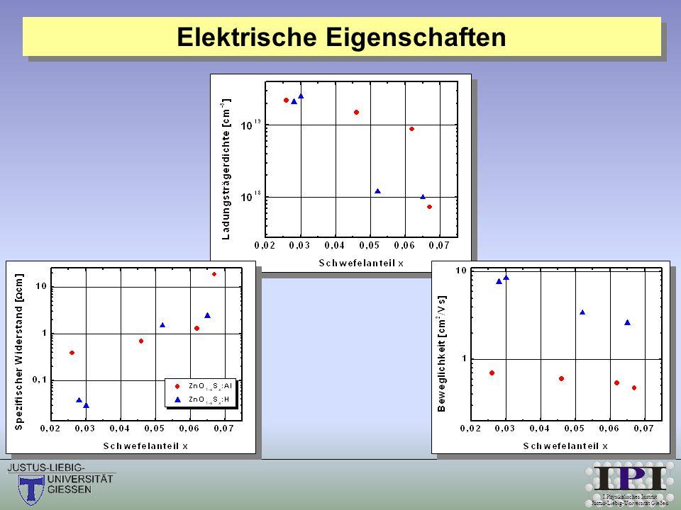 I.Physikalisches Institut Justus-Liebig-Universität Gießen Elektrische Eigenschaften