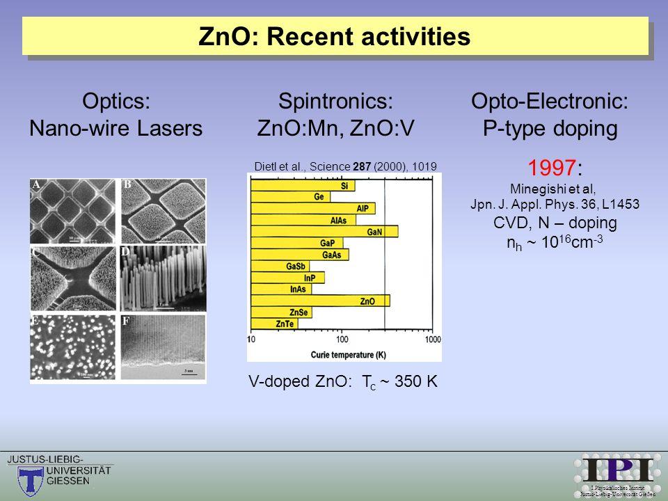 I.Physikalisches Institut Justus-Liebig-Universität Gießen Architekturglas Flachbildschirme Solarzellen Alternativen zu ZnO:Al .
