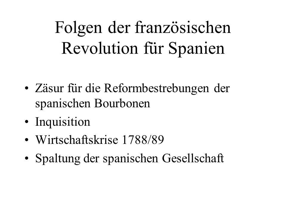 Folgen der französischen Revolution für Spanien Zäsur für die Reformbestrebungen der spanischen Bourbonen Inquisition Wirtschaftskrise 1788/89 Spaltun