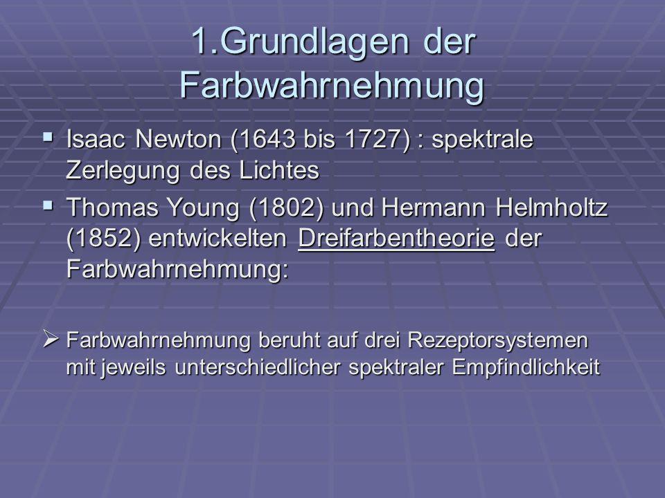 1.Grundlagen der Farbwahrnehmung Isaac Newton (1643 bis 1727) : spektrale Zerlegung des Lichtes Isaac Newton (1643 bis 1727) : spektrale Zerlegung des Lichtes Thomas Young (1802) und Hermann Helmholtz (1852) entwickelten Dreifarbentheorie der Farbwahrnehmung: Thomas Young (1802) und Hermann Helmholtz (1852) entwickelten Dreifarbentheorie der Farbwahrnehmung: Farbwahrnehmung beruht auf drei Rezeptorsystemen mit jeweils unterschiedlicher spektraler Empfindlichkeit Farbwahrnehmung beruht auf drei Rezeptorsystemen mit jeweils unterschiedlicher spektraler Empfindlichkeit