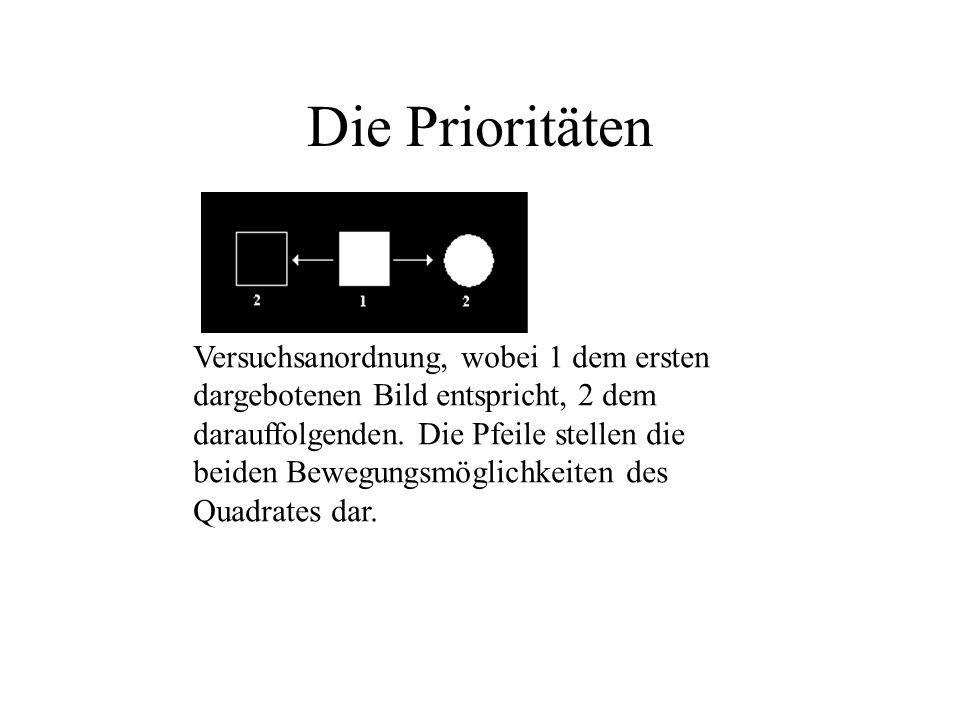 Die Prioritäten Versuchsanordnung, wobei 1 dem ersten dargebotenen Bild entspricht, 2 dem darauffolgenden. Die Pfeile stellen die beiden Bewegungsmögl