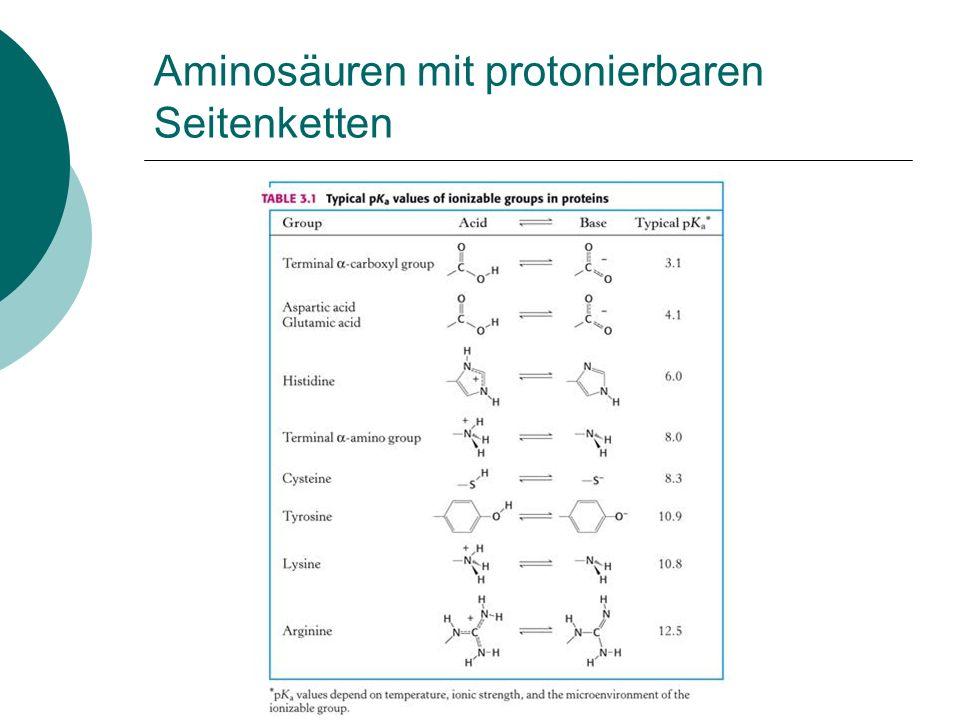 +1 hier: 0 Titrationskurve von Glycin