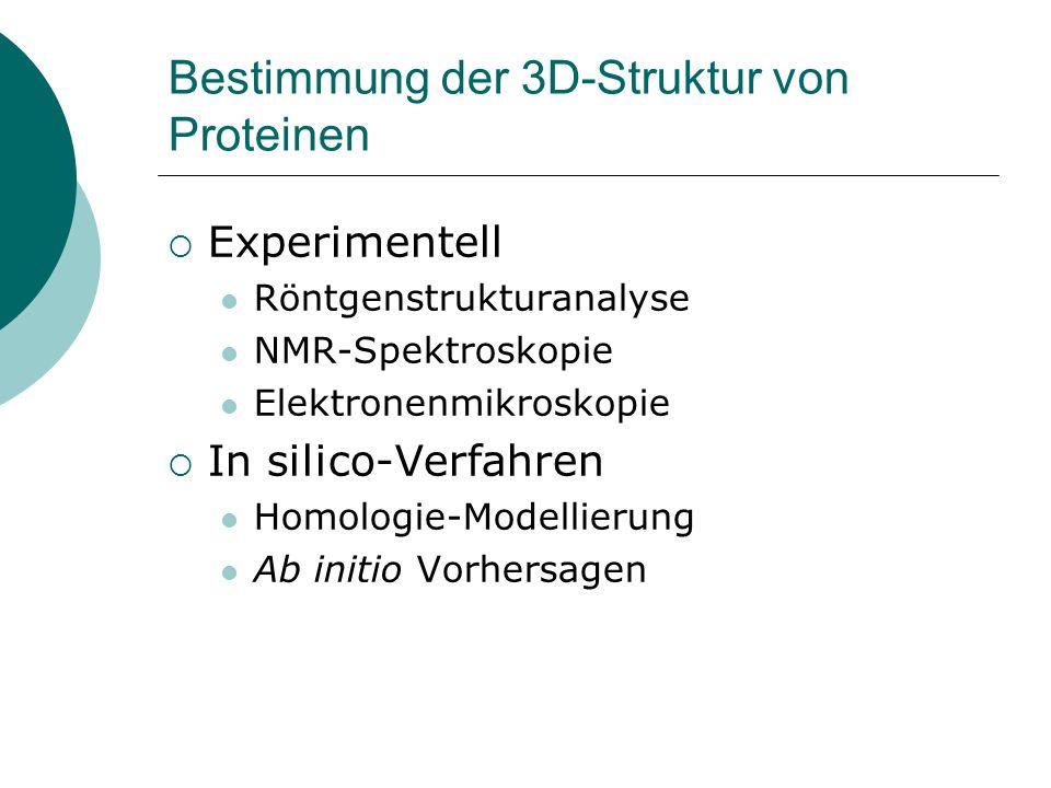 Quartärstrukur Myoglobin Monomer Hämoglobin Tetramer (22) Heterotrimere G Proteine (