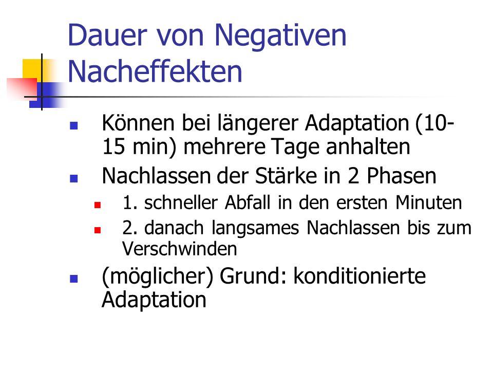 Dauer von Negativen Nacheffekten Können bei längerer Adaptation (10- 15 min) mehrere Tage anhalten Nachlassen der Stärke in 2 Phasen 1. schneller Abfa