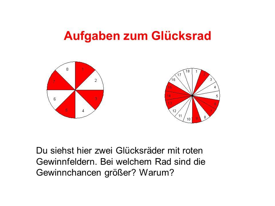 Aufgaben zum Glücksrad Du siehst hier zwei Glücksräder mit roten Gewinnfeldern. Bei welchem Rad sind die Gewinnchancen größer? Warum?