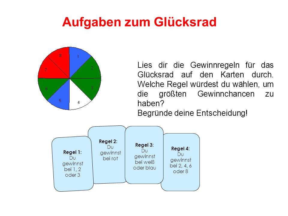 Aufgaben zum Glücksrad Regel 3: Du gewinnst bei weiß oder blau Regel 1: Du gewinnst bei 1, 2 oder 3 Regel 2: Du gewinnst bei rot Regel 4: Du gewinnst bei 2, 4, 6 oder 8 Lies dir die Gewinnregeln für das Glücksrad auf den Karten durch.