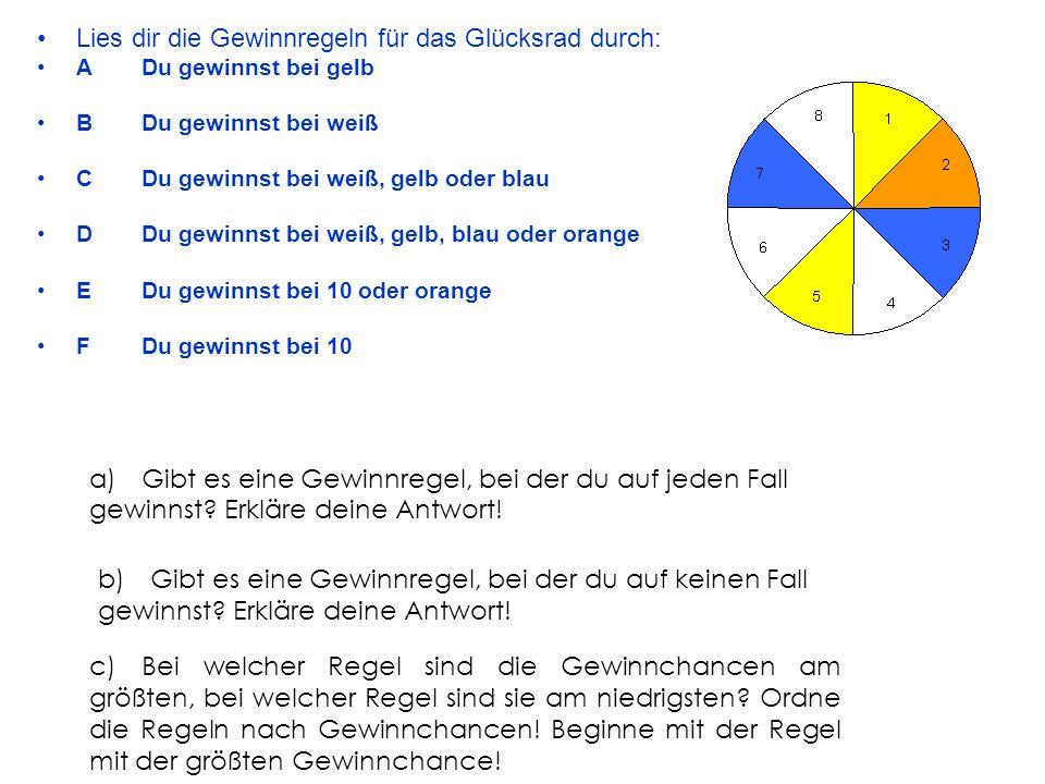 Lies dir die Gewinnregeln für das Glücksrad durch: ADu gewinnst bei gelb BDu gewinnst bei weiß CDu gewinnst bei weiß, gelb oder blau DDu gewinnst bei weiß, gelb, blau oder orange EDu gewinnst bei 10 oder orange FDu gewinnst bei 10 a)Gibt es eine Gewinnregel, bei der du auf jeden Fall gewinnst.