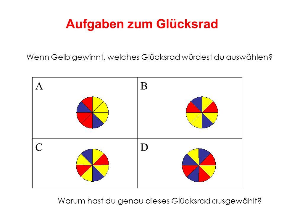 Aufgaben zum Glücksrad Wenn Gelb gewinnt, welches Glücksrad würdest du auswählen? AB CD Warum hast du genau dieses Glücksrad ausgewählt?