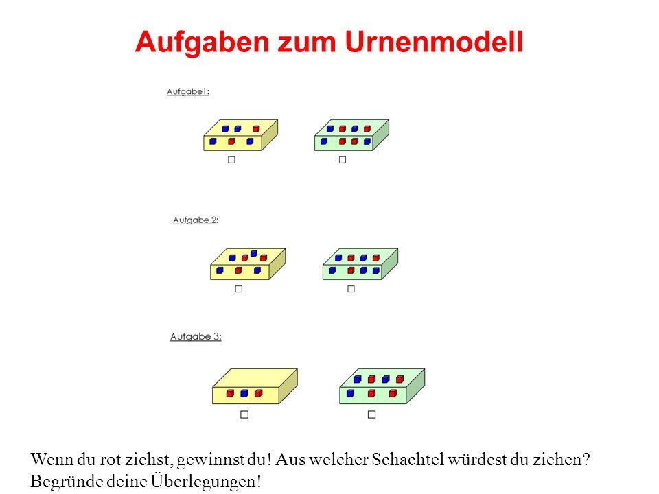 Aufgaben zum Urnenmodell Wenn du rot ziehst, gewinnst du! Aus welcher Schachtel würdest du ziehen? Begründe deine Überlegungen!