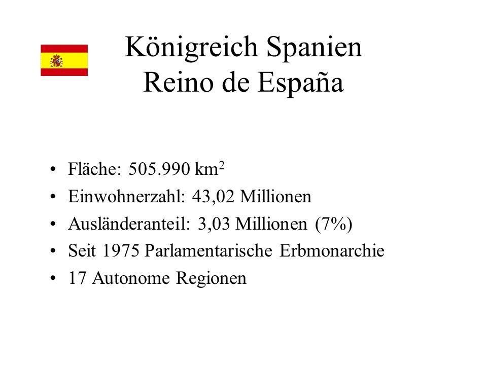 Königreich Spanien Reino de España Fläche: 505.990 km 2 Einwohnerzahl: 43,02 Millionen Ausländeranteil: 3,03 Millionen (7%) Seit 1975 Parlamentarische