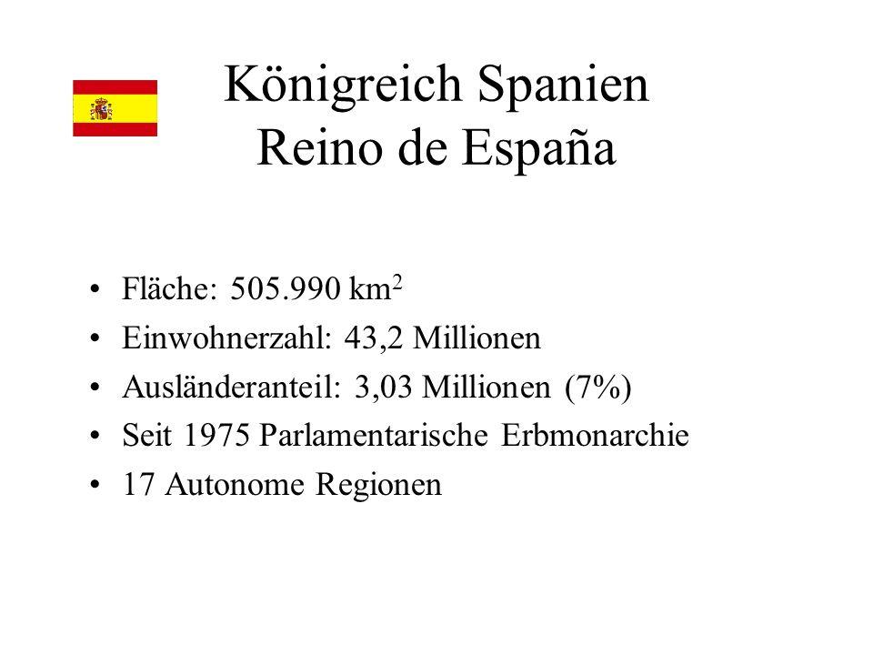 Königreich Spanien Reino de España Fläche: 505.990 km 2 Einwohnerzahl: 43,2 Millionen Ausländeranteil: 3,03 Millionen (7%) Seit 1975 Parlamentarische