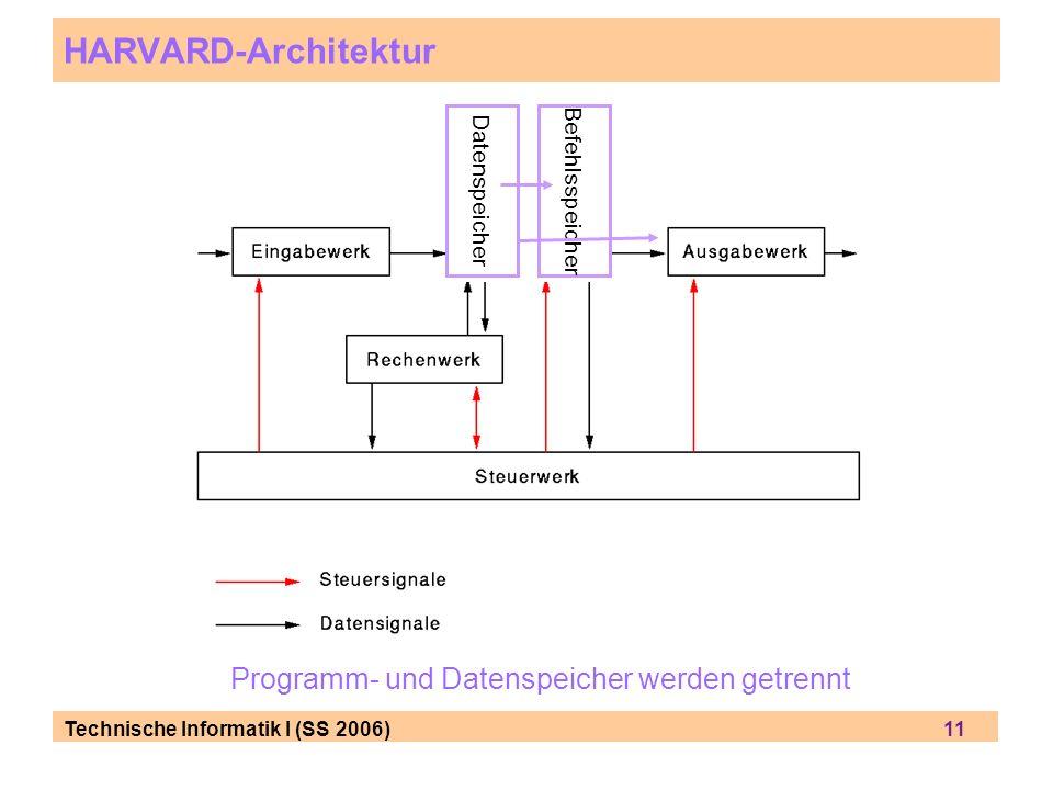 Technische Informatik I (SS 2006) 11 HARVARD-Architektur Datenspeicher Befehlsspeicher Programm- und Datenspeicher werden getrennt
