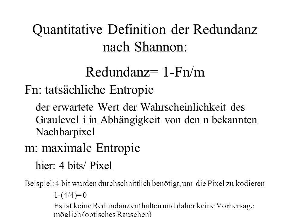 Quantitative Definition der Redundanz nach Shannon: Redundanz= 1-Fn/m Fn: tatsächliche Entropie der erwartete Wert der Wahrscheinlichkeit des Graulevel i in Abhängigkeit von den n bekannten Nachbarpixel m: maximale Entropie hier: 4 bits/ Pixel Beispiel: 4 bit wurden durchschnittlich benötigt, um die Pixel zu kodieren 1-(4/4)= 0 Es ist keine Redundanz enthalten und daher keine Vorhersage möglich (optisches Rauschen)