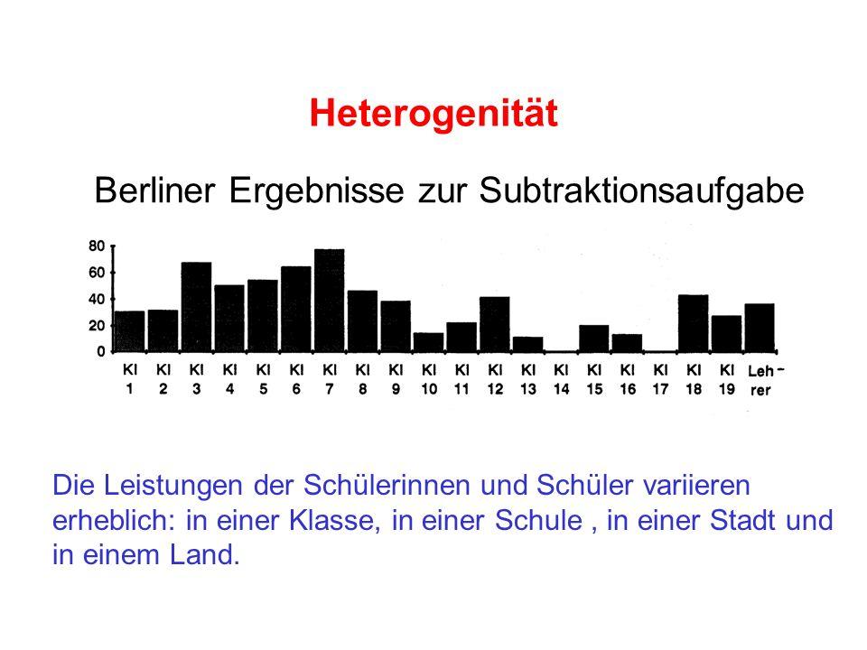 Heterogenität Berliner Ergebnisse zur Subtraktionsaufgabe Die Leistungen der Schülerinnen und Schüler variieren erheblich: in einer Klasse, in einer Schule, in einer Stadt und in einem Land.