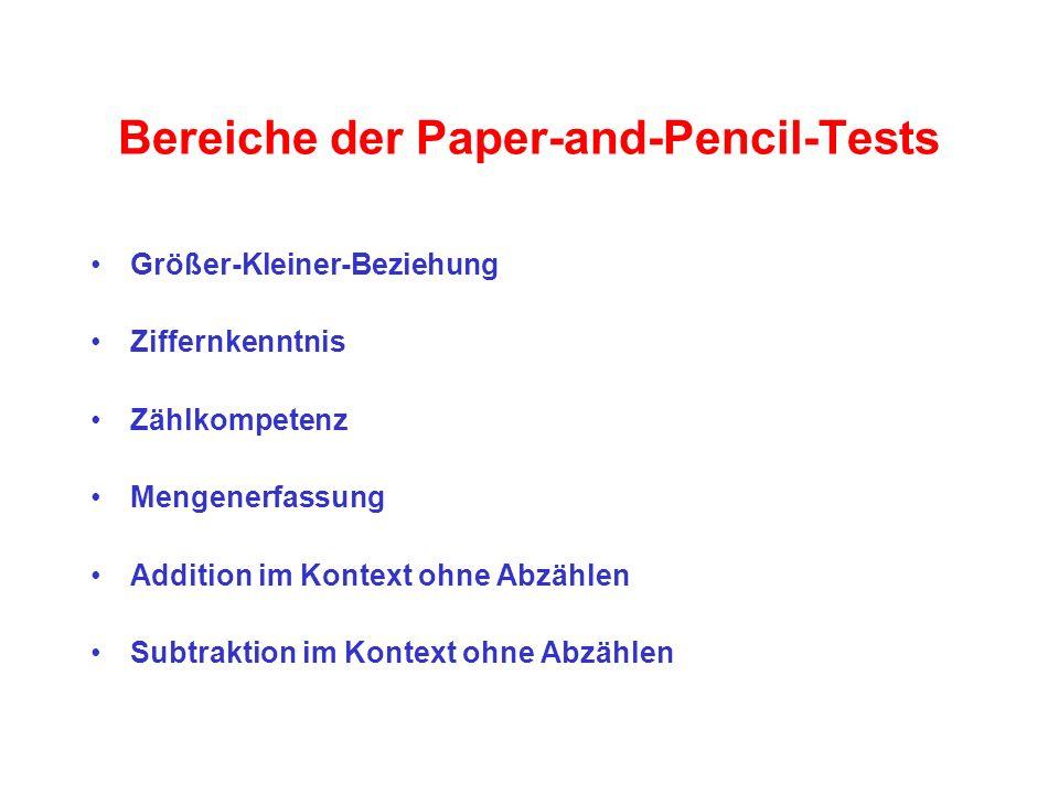 Bereiche der Paper-and-Pencil-Tests Größer-Kleiner-Beziehung Ziffernkenntnis Zählkompetenz Mengenerfassung Addition im Kontext ohne Abzählen Subtraktion im Kontext ohne Abzählen